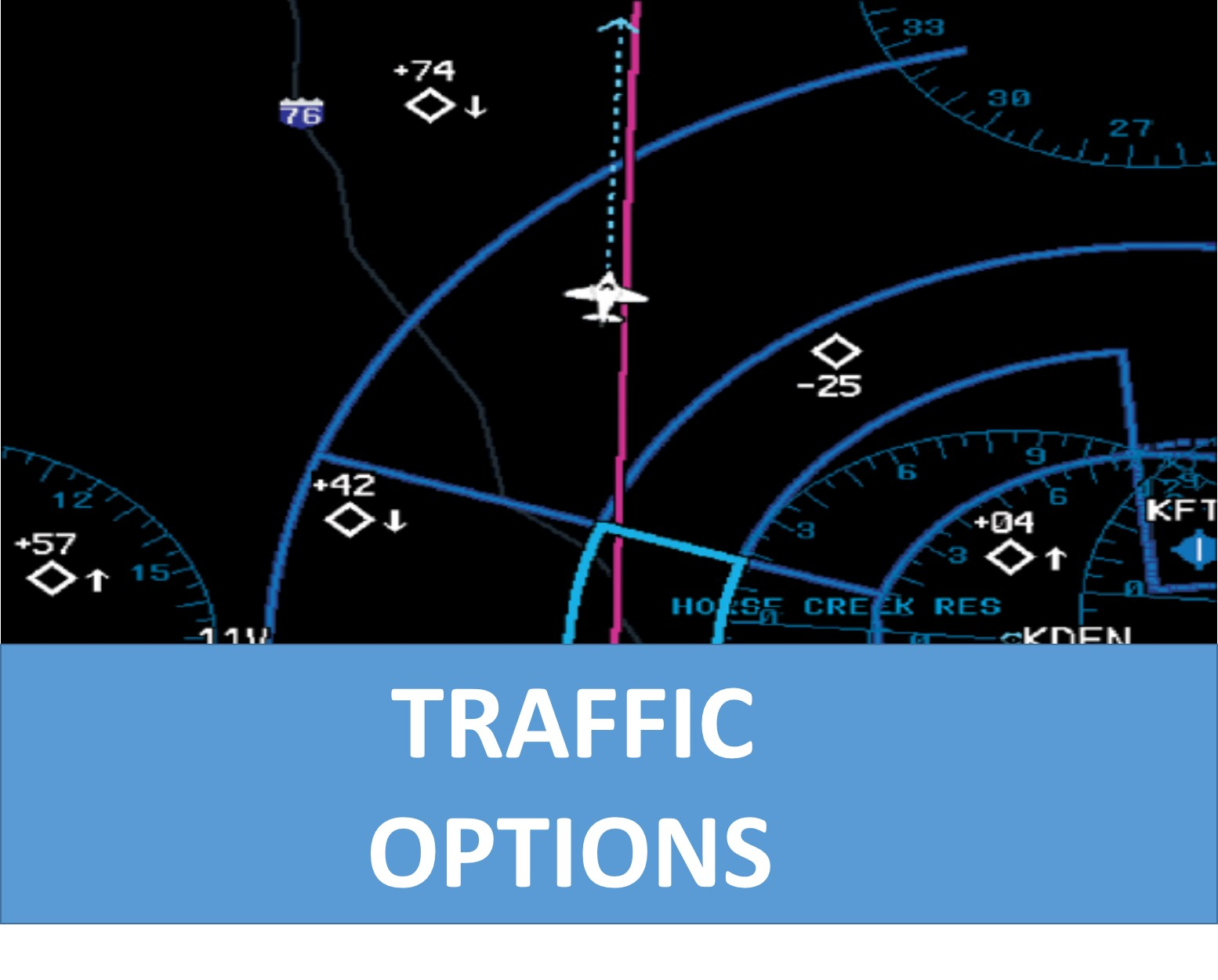 Traffic options