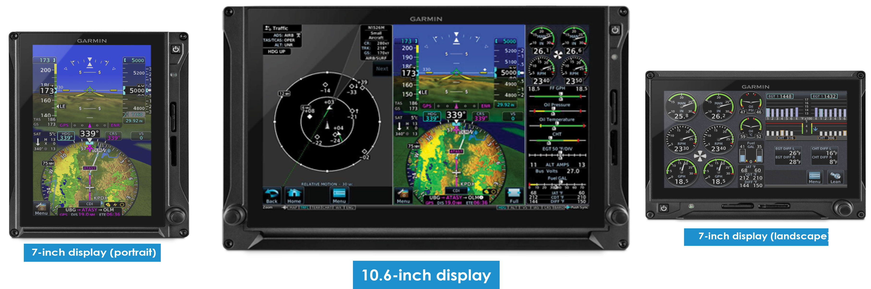 Aviation Industry News | Century Avionics